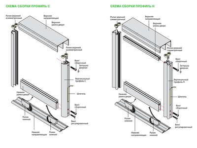 Алюминиевая система дверей купе