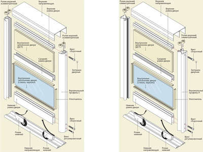 Схема раздвижных дверей шкафа-купе