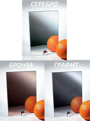 Виды зеркал