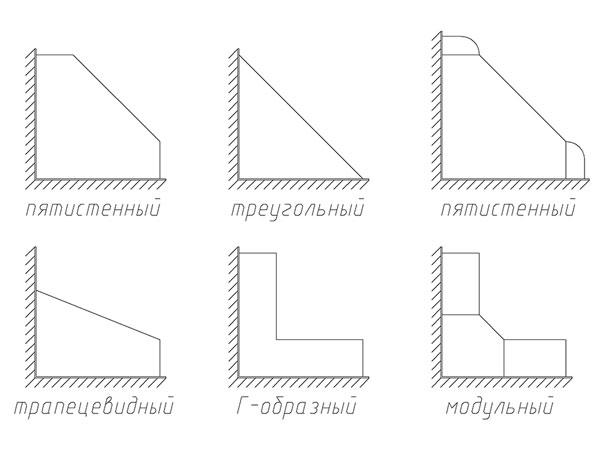 Схема угловых шкафов-купе